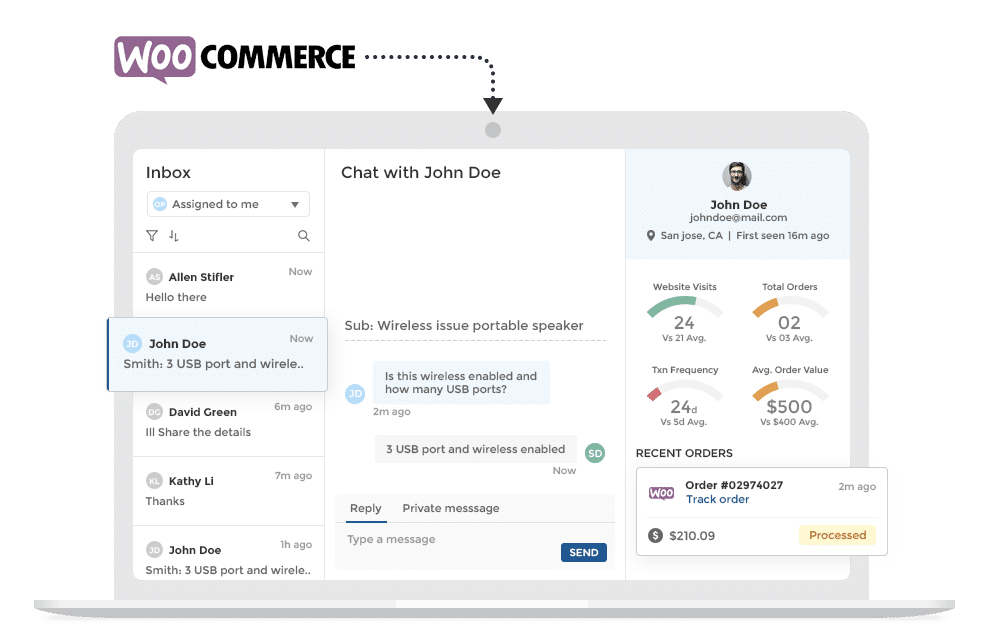 woocommerce helpdesk dashboard screenshot